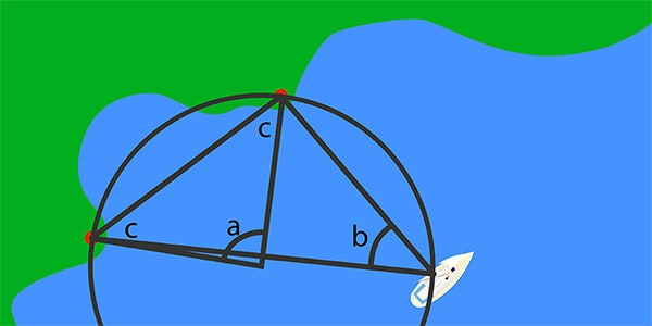 Diagram overlaying circle theory on a nautical chart to calculate a horizontal sextant angle