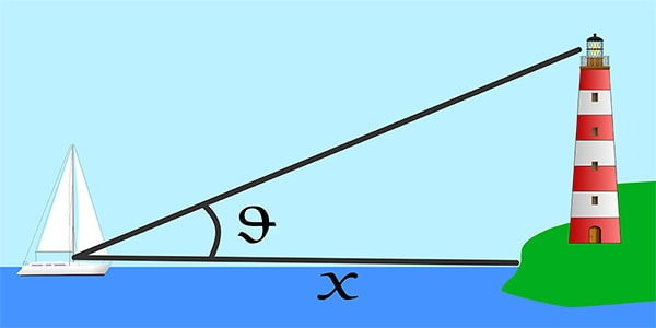 Diagram illustrating a vertical sextant angle of a lighthouse