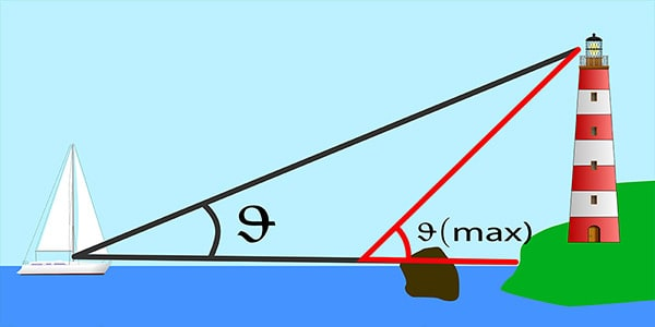 Diagram illustrating a danger angle using a lighthouse
