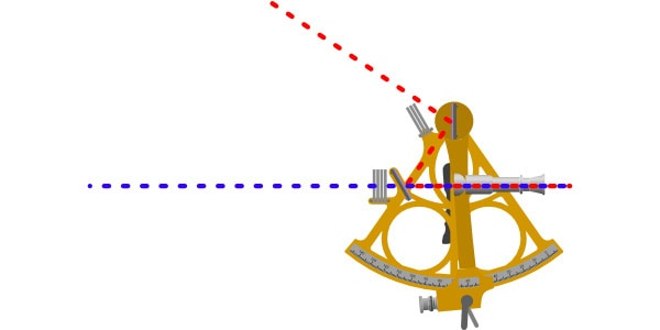 Illustration of a sextant set at 60 degrees